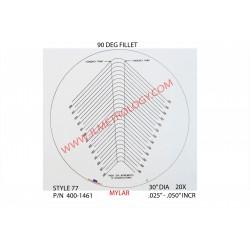 MYLAR 90 DEG FILLET CHART